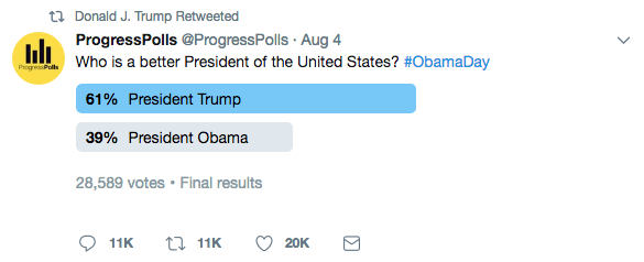 Trump tweets bogus twitter poll asking whether hes better prez online polls are not statistically sound as they only reflect the views of those respondents who choose to participate instead of using random sampling and publicscrutiny Choice Image