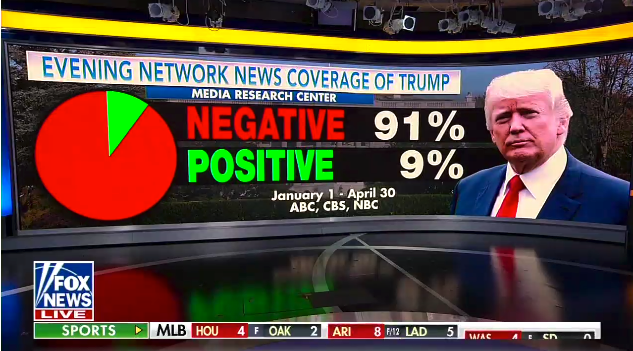 Donald Trump threatens to revoke media credentials over 'negative' coverage